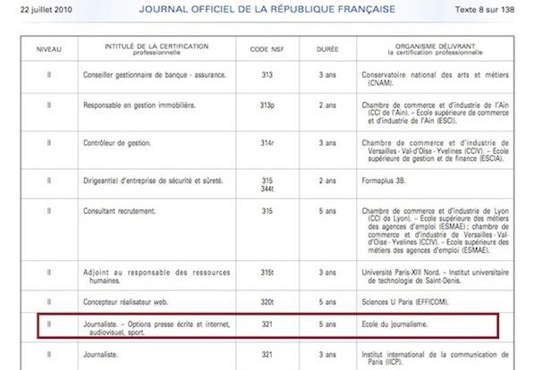 niveau_2_journal_officiel_juillet_2010